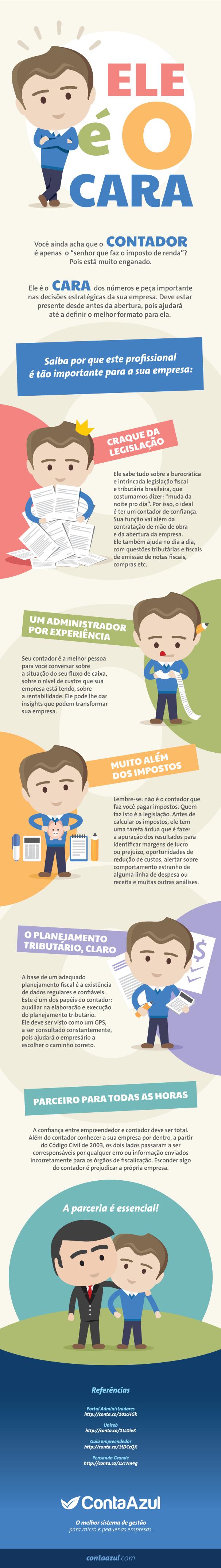 info_contador