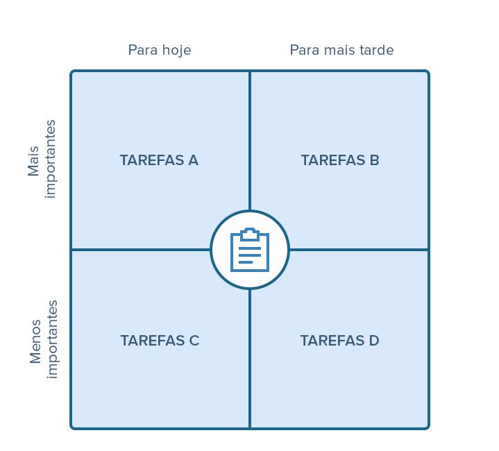 Matriz de Decisão | ContaAzul para Contadores