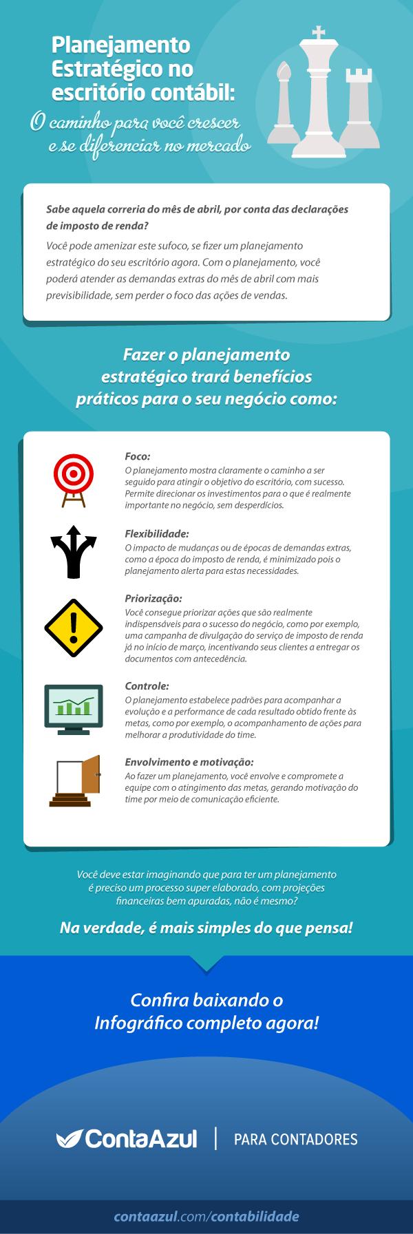 Infografico_Planejamento_Estrategico